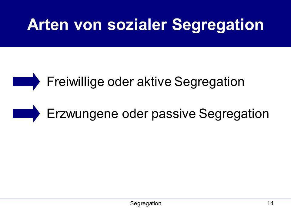 Segregation14 Arten von sozialer Segregation Erzwungene oder passive Segregation Freiwillige oder aktive Segregation