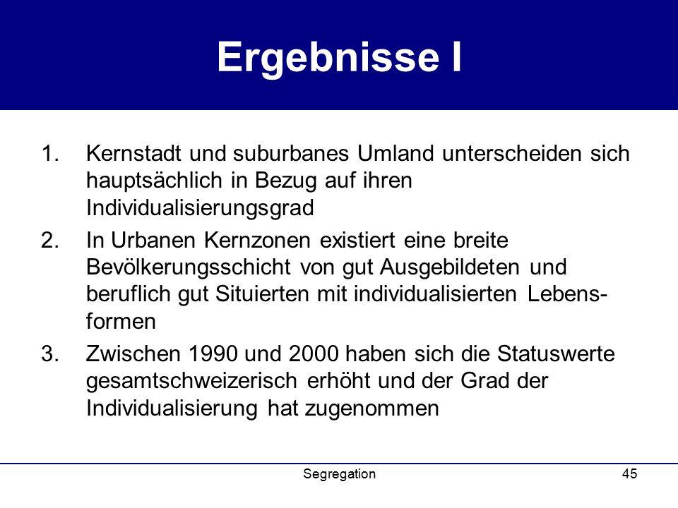 Segregation45 Ergebnisse I 1.Kernstadt und suburbanes Umland unterscheiden sich hauptsächlich in Bezug auf ihren Individualisierungsgrad 2.In Urbanen Kernzonen existiert eine breite Bevölkerungsschicht von gut Ausgebildeten und beruflich gut Situierten mit individualisierten Lebens- formen 3.Zwischen 1990 und 2000 haben sich die Statuswerte gesamtschweizerisch erhöht und der Grad der Individualisierung hat zugenommen