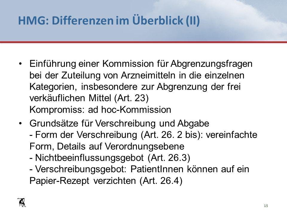 HMG: Differenzen im Überblick (II) Einführung einer Kommission für Abgrenzungsfragen bei der Zuteilung von Arzneimitteln in die einzelnen Kategorien, insbesondere zur Abgrenzung der frei verkäuflichen Mittel (Art.
