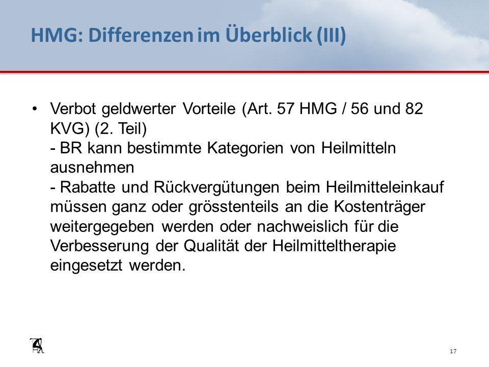 HMG: Differenzen im Überblick (III) Verbot geldwerter Vorteile (Art.