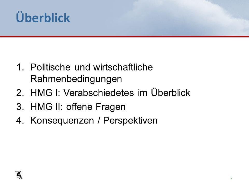 Überblick 1.Politische und wirtschaftliche Rahmenbedingungen 2.HMG I: Verabschiedetes im Überblick 3.HMG II: offene Fragen 4.Konsequenzen / Perspektiven 2
