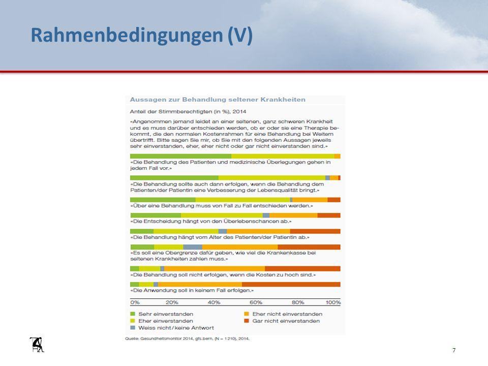 Rahmenbedingungen (VI) 8