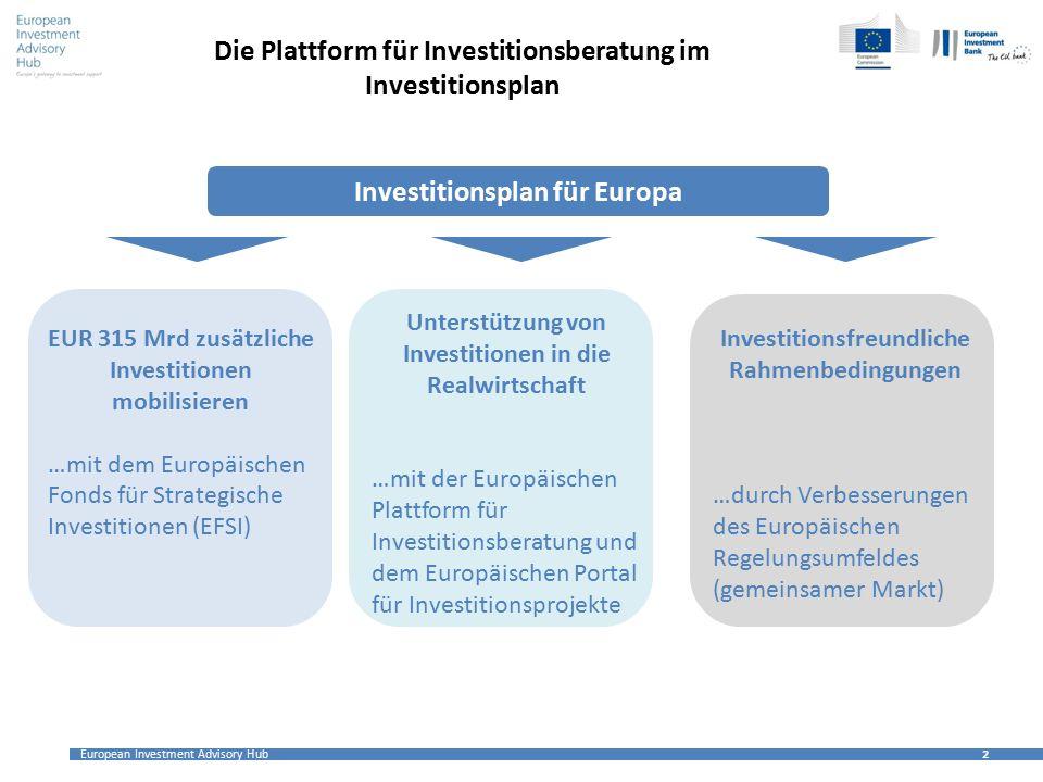 European Investment Advisory Hub 2 2 Die Plattform für Investitionsberatung im Investitionsplan Investitionsplan für Europa Unterstützung von Investitionen in die Realwirtschaft …mit der Europäischen Plattform für Investitionsberatung und dem Europäischen Portal für Investitionsprojekte EUR 315 Mrd zusätzliche Investitionen mobilisieren …mit dem Europäischen Fonds für Strategische Investitionen (EFSI) Investitionsfreundliche Rahmenbedingungen …durch Verbesserungen des Europäischen Regelungsumfeldes (gemeinsamer Markt)