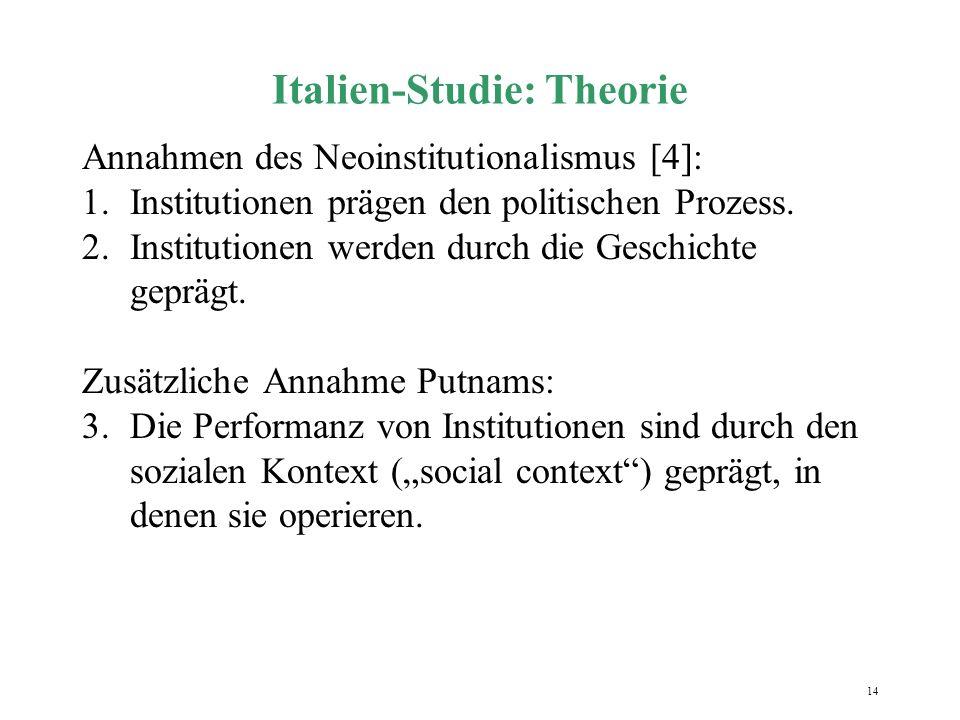 14 Italien-Studie: Theorie Annahmen des Neoinstitutionalismus [4]: 1.Institutionen prägen den politischen Prozess. 2.Institutionen werden durch die Ge