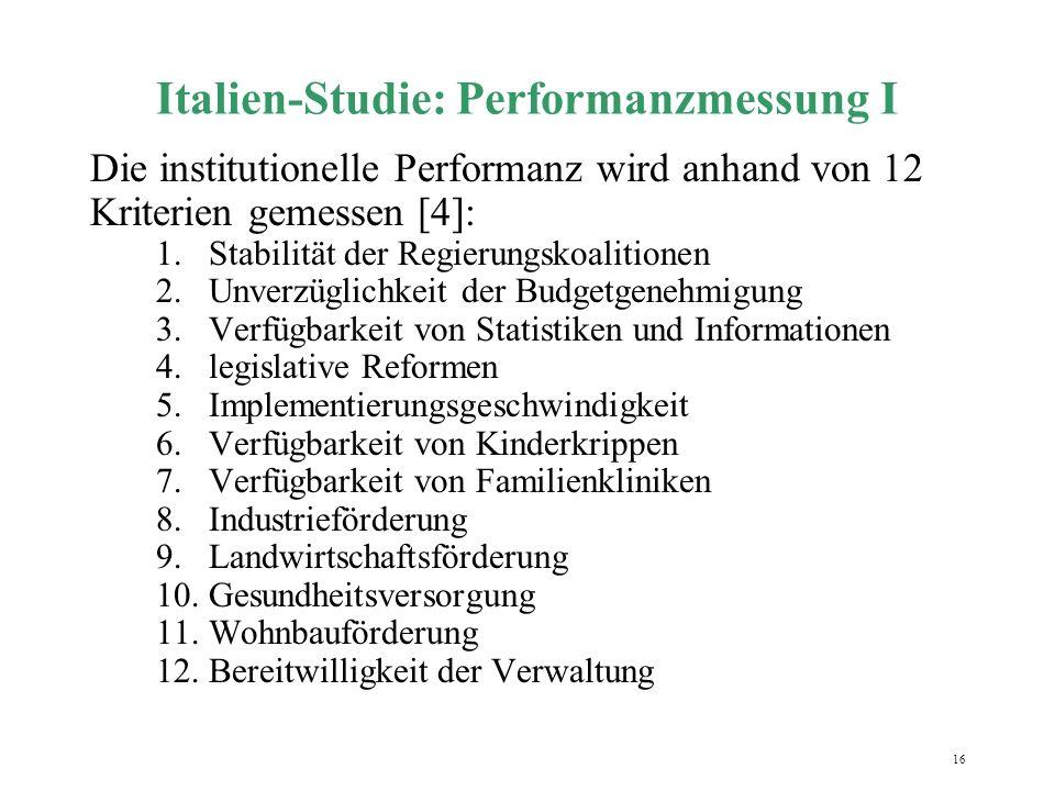 16 Italien-Studie: Performanzmessung I Die institutionelle Performanz wird anhand von 12 Kriterien gemessen [4]: 1.Stabilität der Regierungskoalitione