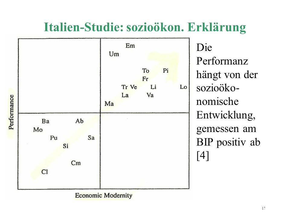 17 Italien-Studie: sozioökon. Erklärung Die Performanz hängt von der sozioöko- nomische Entwicklung, gemessen am BIP positiv ab [4]