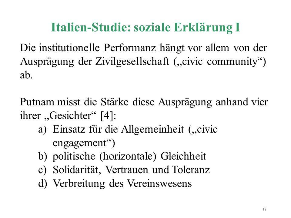 """18 Italien-Studie: soziale Erklärung I Die institutionelle Performanz hängt vor allem von der Ausprägung der Zivilgesellschaft (""""civic community"""") ab."""