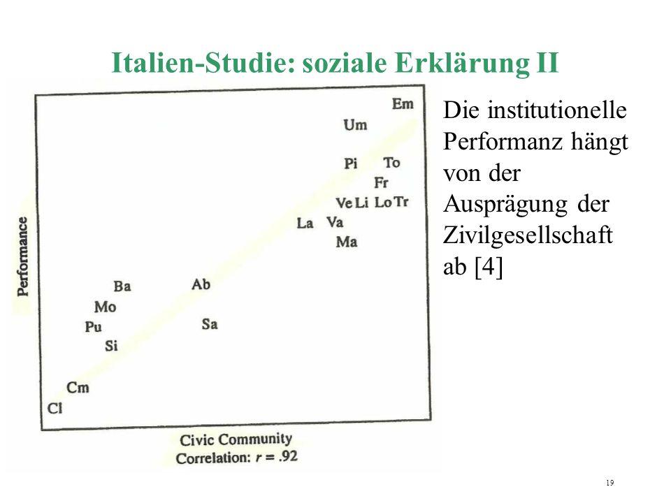 19 Italien-Studie: soziale Erklärung II Die institutionelle Performanz hängt von der Ausprägung der Zivilgesellschaft ab [4]
