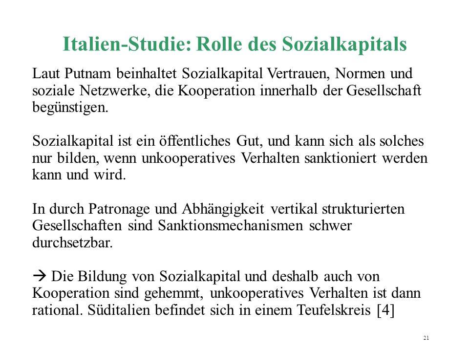 21 Italien-Studie: Rolle des Sozialkapitals Laut Putnam beinhaltet Sozialkapital Vertrauen, Normen und soziale Netzwerke, die Kooperation innerhalb de