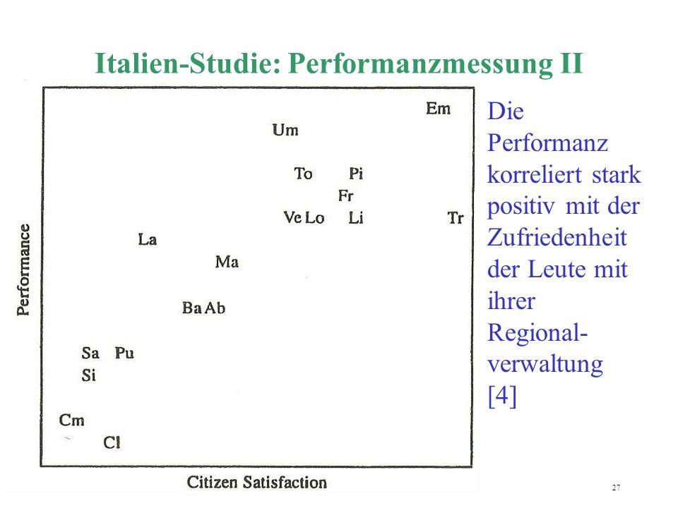 27 Italien-Studie: Performanzmessung II Die Performanz korreliert stark positiv mit der Zufriedenheit der Leute mit ihrer Regional- verwaltung [4]