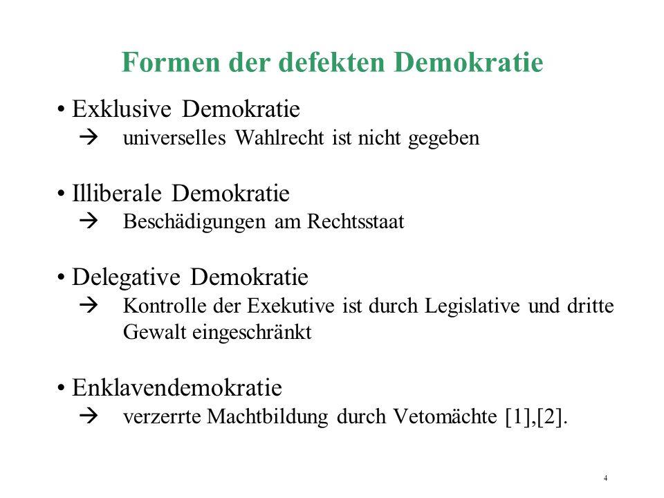 4 Formen der defekten Demokratie Exklusive Demokratie  universelles Wahlrecht ist nicht gegeben Illiberale Demokratie  Beschädigungen am Rechtsstaat