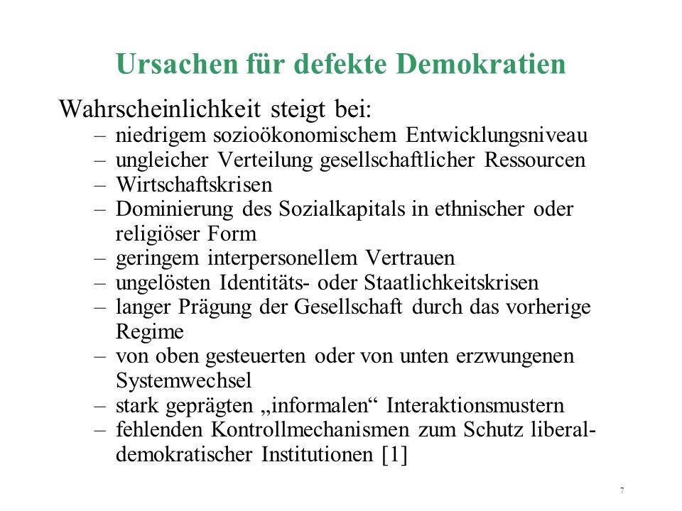 7 Ursachen für defekte Demokratien Wahrscheinlichkeit steigt bei: –niedrigem sozioökonomischem Entwicklungsniveau –ungleicher Verteilung gesellschaftl