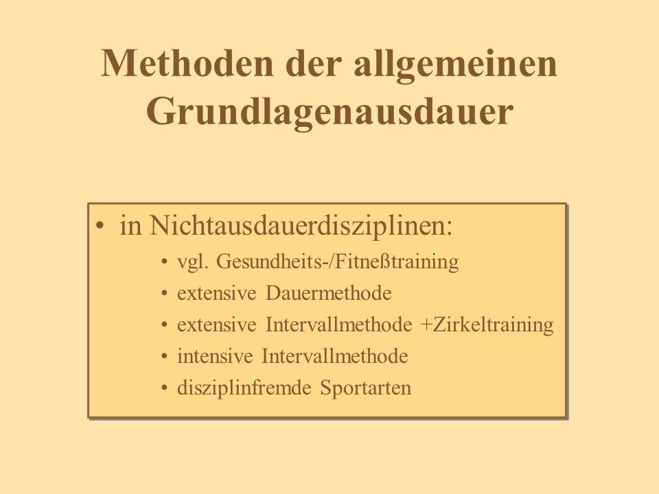 Methoden der allgemeinen Grundlagenausdauer in Nichtausdauerdisziplinen: vgl. Gesundheits-/Fitneßtraining extensive Dauermethode extensive Intervallme