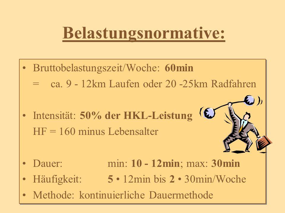 Belastungsnormative: Bruttobelastungszeit/Woche: 60min = ca. 9 - 12km Laufen oder 20 -25km Radfahren Intensität: 50% der HKL-Leistung HF = 160 minus L