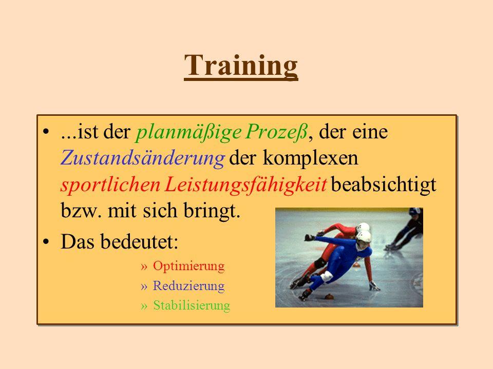 Training...ist der planmäßige Prozeß, der eine Zustandsänderung der komplexen sportlichen Leistungsfähigkeit beabsichtigt bzw. mit sich bringt. Das be