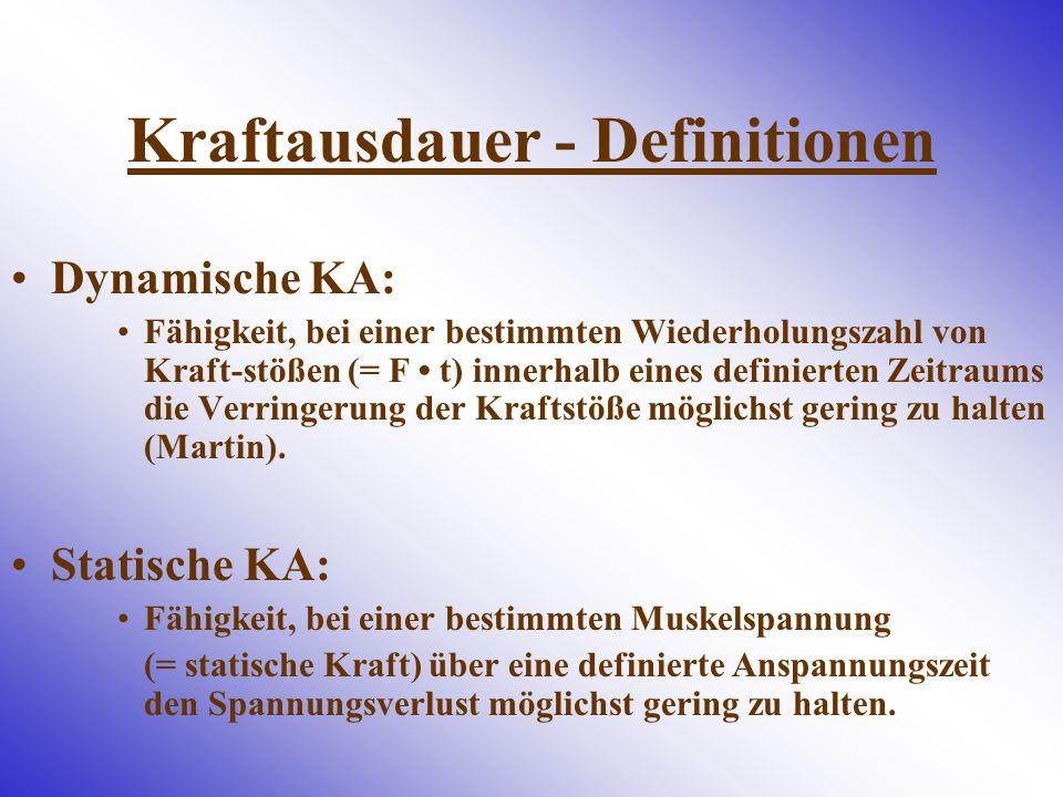 Kraftausdauer - Definitionen Dynamische KA: Fähigkeit, bei einer bestimmten Wiederholungszahl von Kraft-stößen (= F t) innerhalb eines definierten Zei