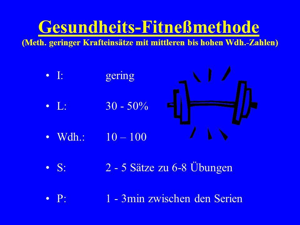 Gesundheits-Fitneßmethode (Meth. geringer Krafteinsätze mit mittleren bis hohen Wdh.-Zahlen) I:gering L:30 - 50% Wdh.:10 – 100 S:2 - 5 Sätze zu 6-8 Üb