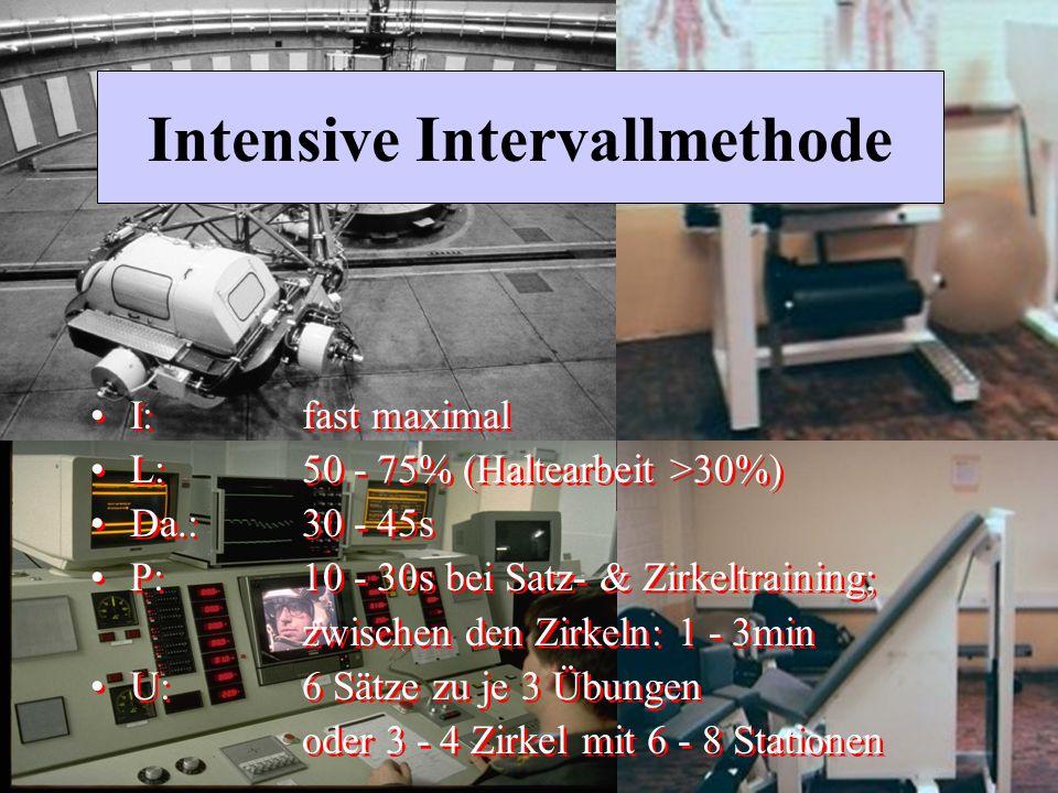 Intensive Intervallmethode I:fast maximal L:50 - 75% (Haltearbeit >30%) Da.:30 - 45s P:10 - 30s bei Satz- & Zirkeltraining; zwischen den Zirkeln: 1 -