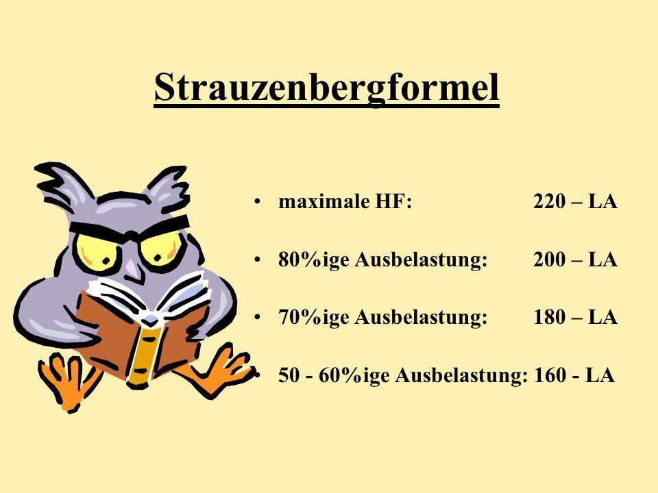 Strauzenbergformel maximale HF: 220 – LA 80%ige Ausbelastung: 200 – LA 70%ige Ausbelastung: 180 – LA 50 - 60%ige Ausbelastung: 160 - LA