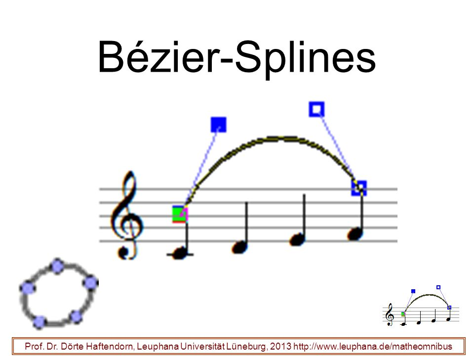 Bézier-Splines