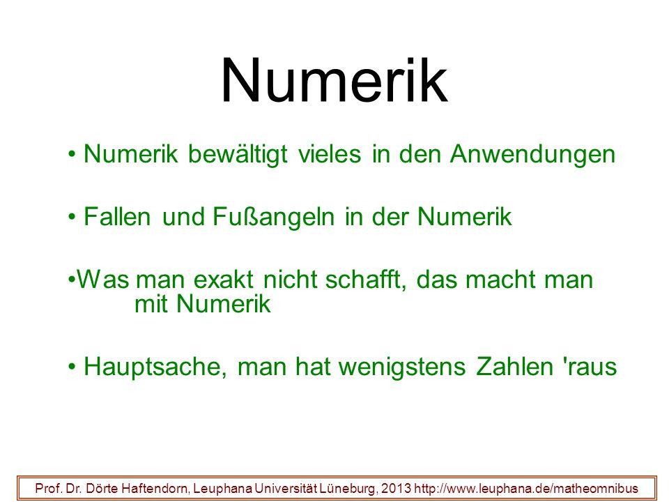 Numerik Numerik bewältigt vieles in den Anwendungen Fallen und Fußangeln in der Numerik Was man exakt nicht schafft, das macht man mit Numerik Hauptsache, man hat wenigstens Zahlen raus Prof.