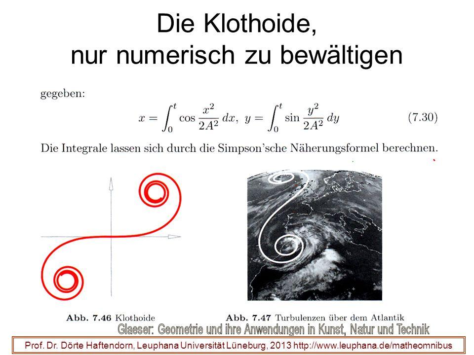 Die Klothoide, nur numerisch zu bewältigen Prof. Dr.