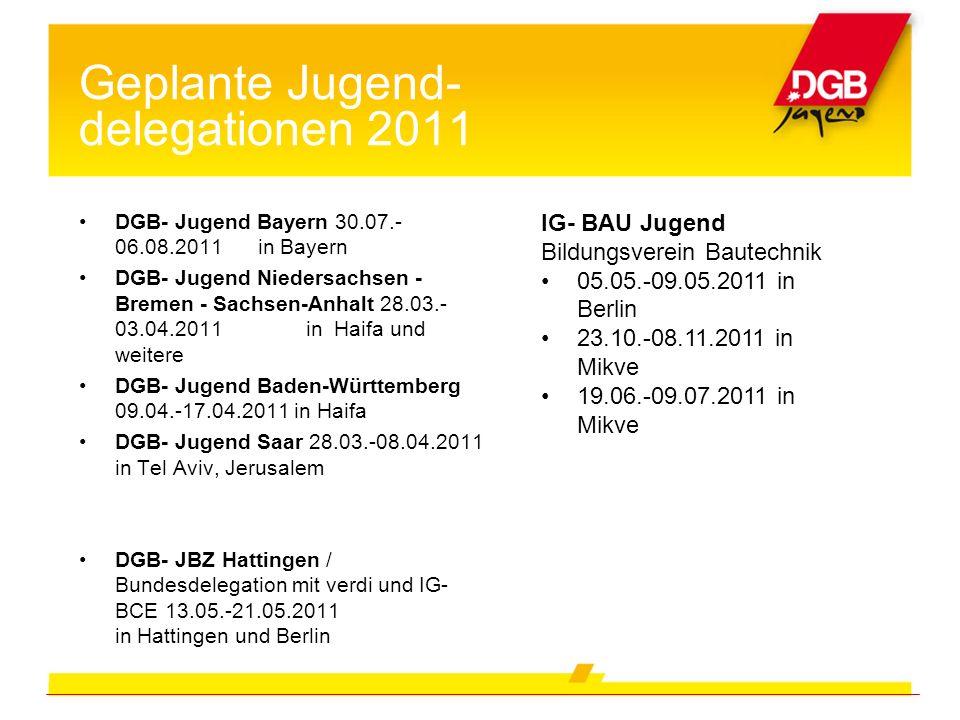 Geplante Jugend- delegationen 2011 DGB- Jugend Bayern 30.07.- 06.08.2011 in Bayern DGB- Jugend Niedersachsen - Bremen - Sachsen-Anhalt 28.03.- 03.04.2011 in Haifa und weitere DGB- Jugend Baden-Württemberg 09.04.-17.04.2011 in Haifa DGB- Jugend Saar 28.03.-08.04.2011 in Tel Aviv, Jerusalem DGB- JBZ Hattingen / Bundesdelegation mit verdi und IG- BCE 13.05.-21.05.2011 in Hattingen und Berlin IG- BAU Jugend Bildungsverein Bautechnik 05.05.-09.05.2011 in Berlin 23.10.-08.11.2011 in Mikve 19.06.-09.07.2011 in Mikve