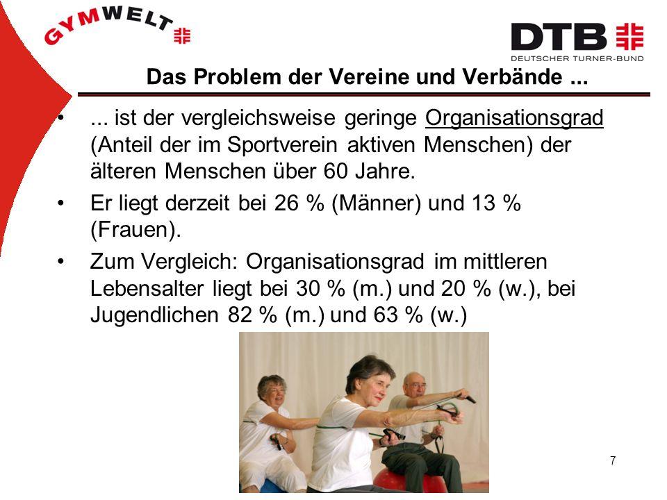 7 Das Problem der Vereine und Verbände......
