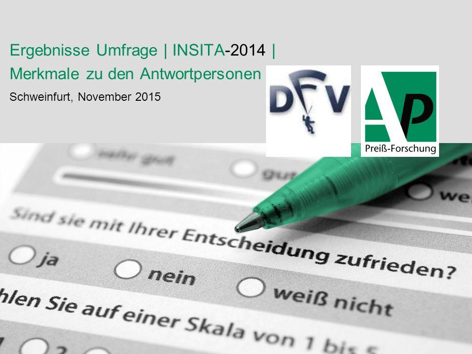 © 2013 Preiß-Forschung | Alexander Preiß | info@preiss-forschung.de | Ergebnisse Umfrage | INSITA-2014 | Merkmale zu den Antwortpersonen Schweinfurt, November 2015