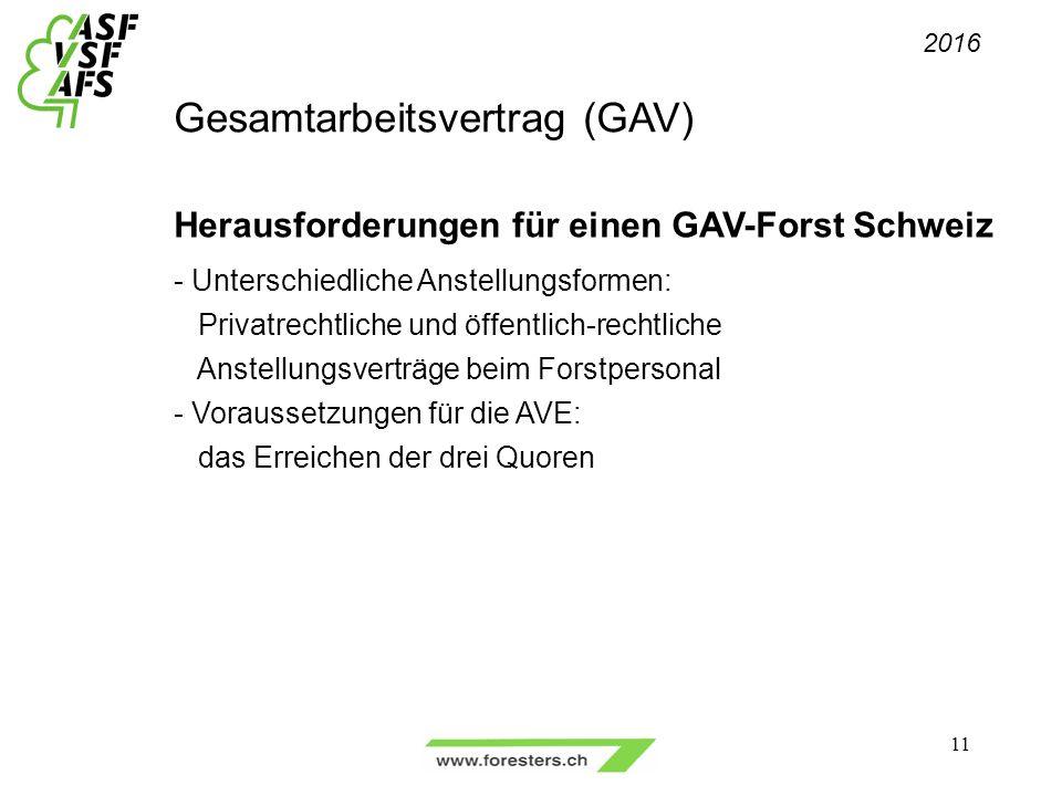 Gesamtarbeitsvertrag (GAV) Herausforderungen für einen GAV-Forst Schweiz - Unterschiedliche Anstellungsformen: Privatrechtliche und öffentlich-rechtliche Anstellungsverträge beim Forstpersonal - Voraussetzungen für die AVE: das Erreichen der drei Quoren 2016 11