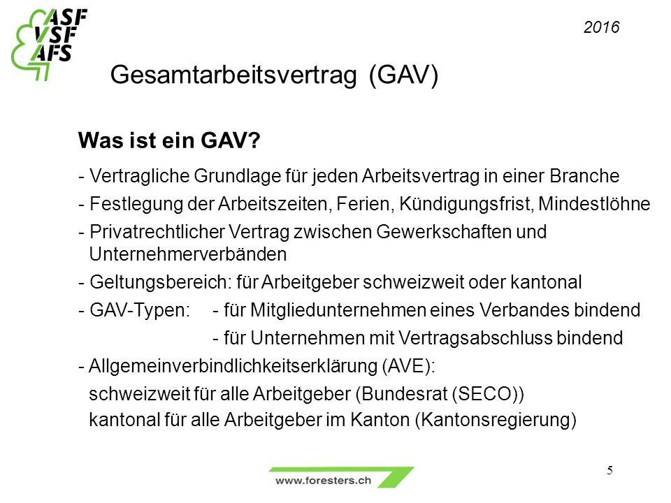 Gesamtarbeitsvertrag (GAV) Was ist ein GAV.