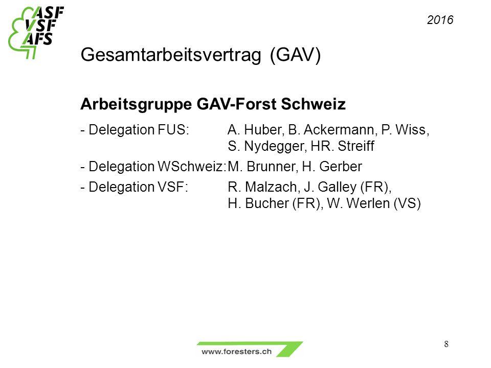 Gesamtarbeitsvertrag (GAV) Arbeitsgruppe GAV-Forst Schweiz - Delegation FUS: A.