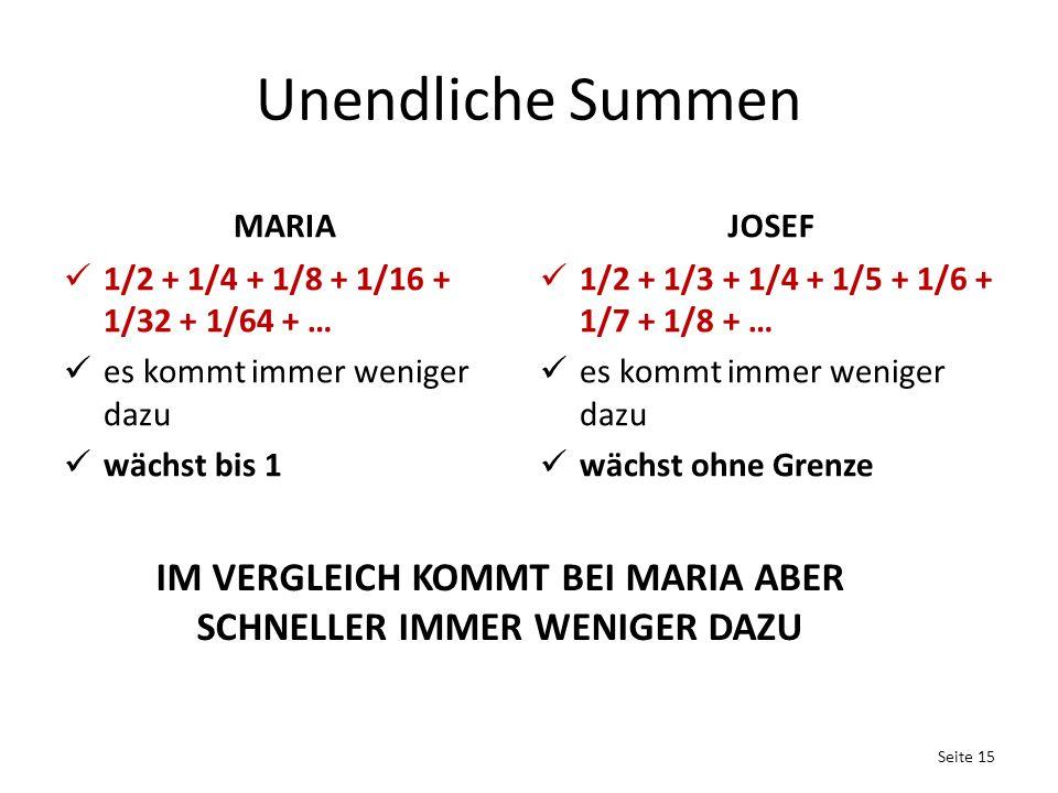 Unendliche Summen MARIA 1/2 + 1/4 + 1/8 + 1/16 + 1/32 + 1/64 + … es kommt immer weniger dazu wächst bis 1 JOSEF 1/2 + 1/3 + 1/4 + 1/5 + 1/6 + 1/7 + 1/8 + … es kommt immer weniger dazu wächst ohne Grenze IM VERGLEICH KOMMT BEI MARIA ABER SCHNELLER IMMER WENIGER DAZU Seite 15