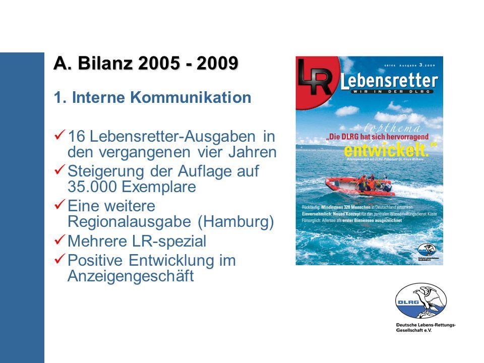 A.Bilanz 2005 - 2009 2. Externe Kommunikation Ca.