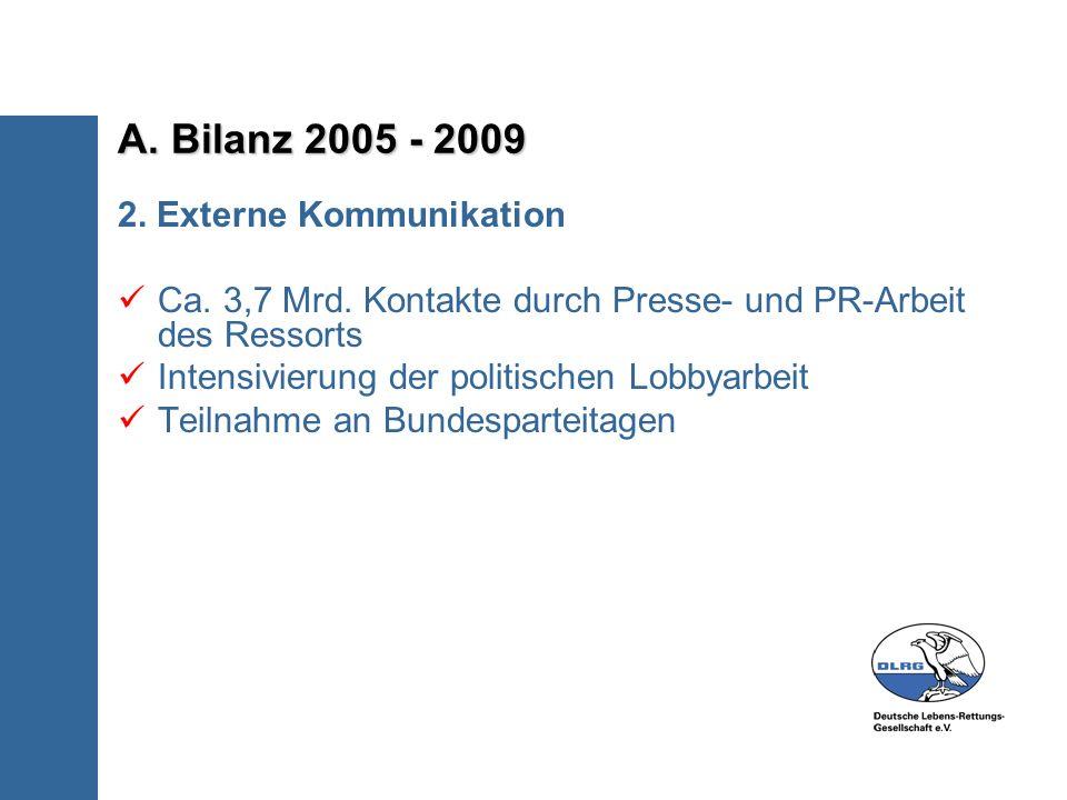 A. Bilanz 2005 - 2009 2. Externe Kommunikation Ca.