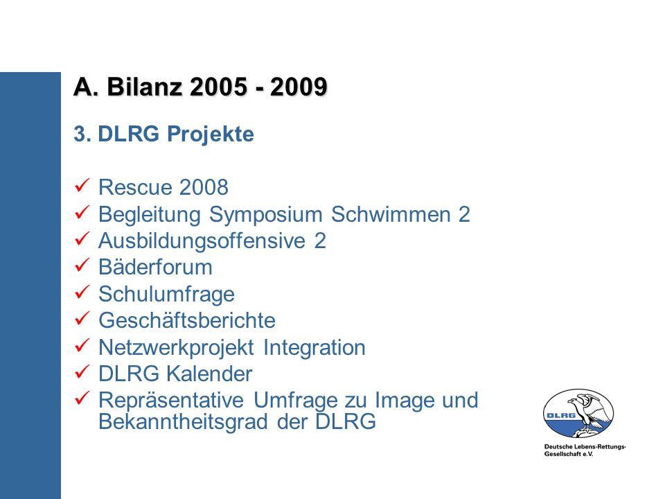 A. Bilanz 2005 - 2009 3.