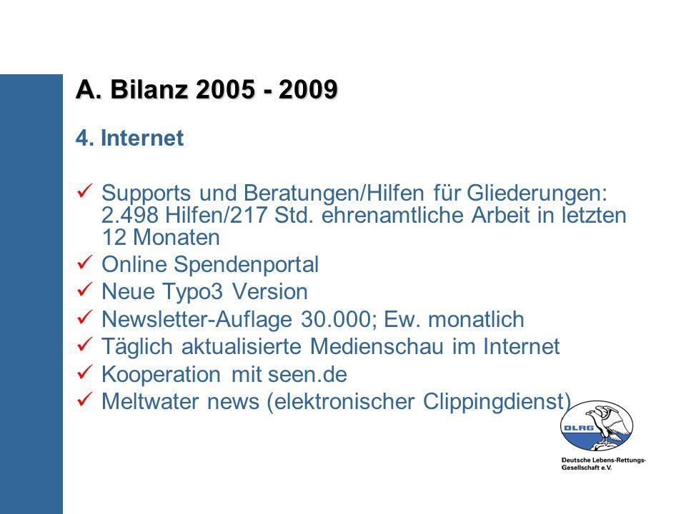 A. Bilanz 2005 - 2009 4.