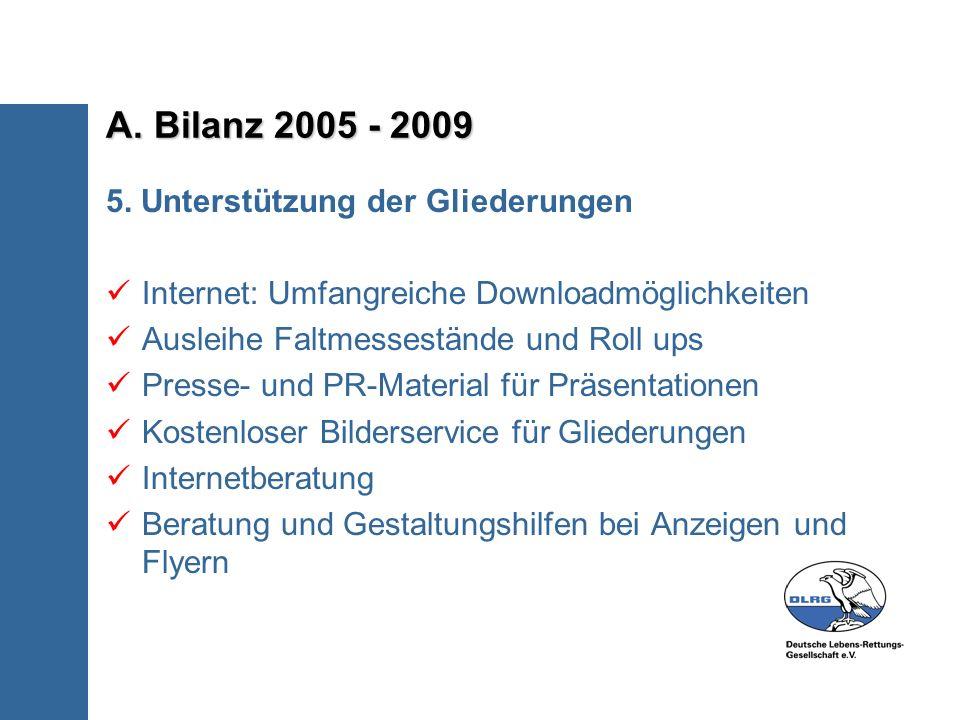 A. Bilanz 2005 - 2009 6. Messestand / Roll ups