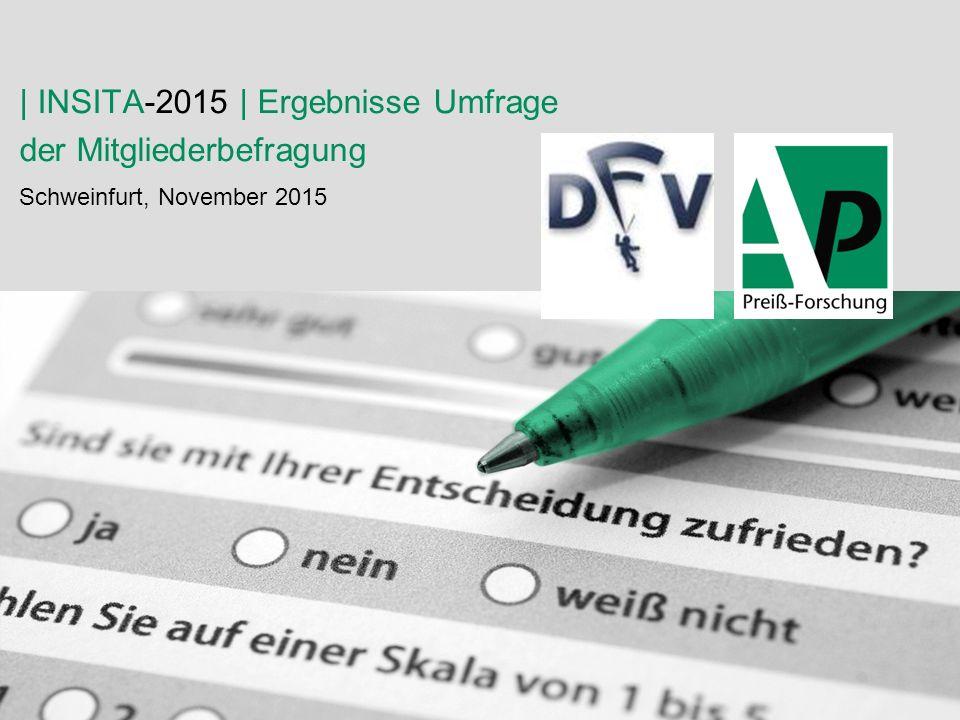 © 2016 Preiß-Forschung | Alexander Preiß | info@preiss-forschung.de | | INSITA-2015 | Ergebnisse Umfrage der Mitgliederbefragung Schweinfurt, November 2015