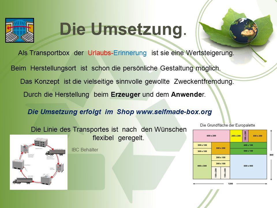 Die Umsetzung. IBC Behälter Das Konzept ist die vielseitige sinnvolle gewollte Zweckentfremdung.