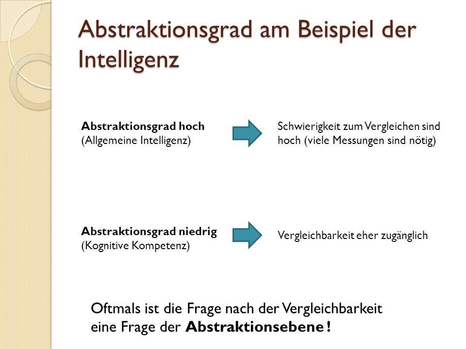 Abstraktionsgrad am Beispiel der Intelligenz Abstraktionsgrad hoch (Allgemeine Intelligenz) Schwierigkeit zum Vergleichen sind hoch (viele Messungen sind nötig) Abstraktionsgrad niedrig (Kognitive Kompetenz) Vergleichbarkeit eher zugänglich Oftmals ist die Frage nach der Vergleichbarkeit eine Frage der Abstraktionsebene !