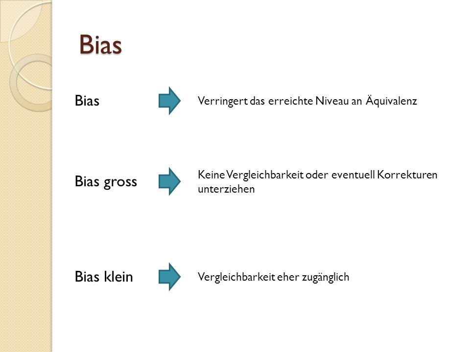 Bias Bias Verringert das erreichte Niveau an Äquivalenz Bias gross Keine Vergleichbarkeit oder eventuell Korrekturen unterziehen Bias klein Vergleichbarkeit eher zugänglich
