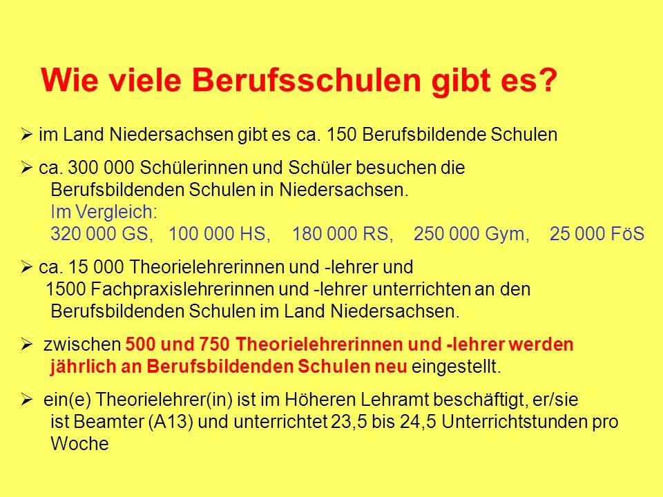  im Land Niedersachsen gibt es ca. 150 Berufsbildende Schulen  ca.
