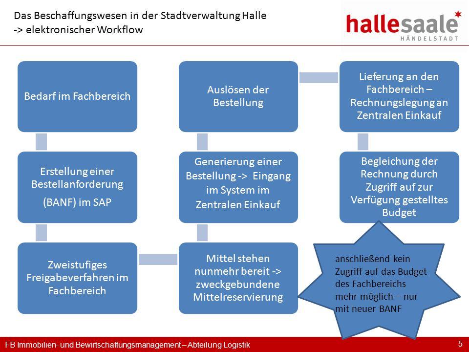 FB Immobilien- und Bewirtschaftungsmanagement – Abteilung Logistik 5 Das Beschaffungswesen in der Stadtverwaltung Halle -> elektronischer Workflow Bed