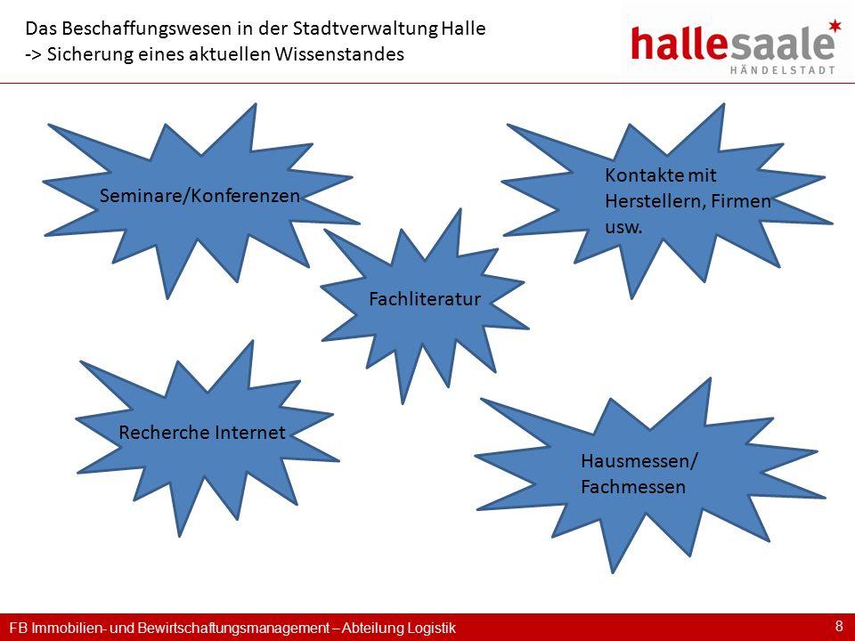 FB Immobilien- und Bewirtschaftungsmanagement – Abteilung Logistik 8 Das Beschaffungswesen in der Stadtverwaltung Halle -> Sicherung eines aktuellen W
