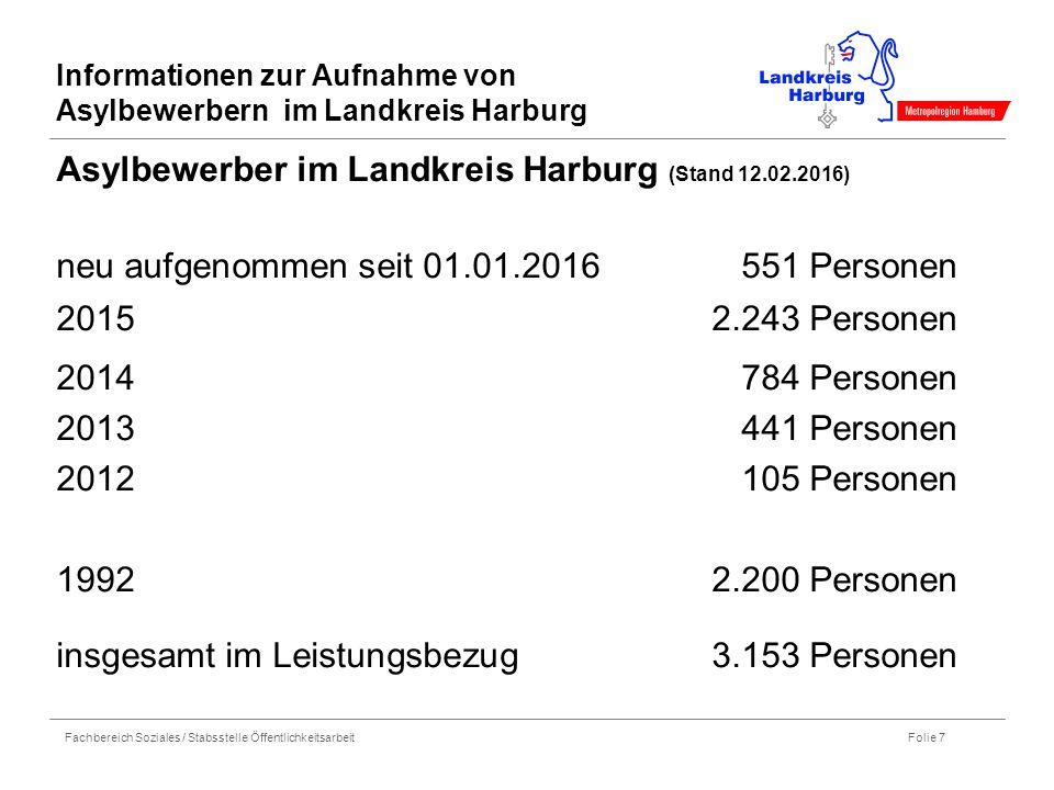 Fachbereich Soziales / Stabsstelle Öffentlichkeitsarbeit Folie 7 Informationen zur Aufnahme von Asylbewerbern im Landkreis Harburg Asylbewerber im Lan