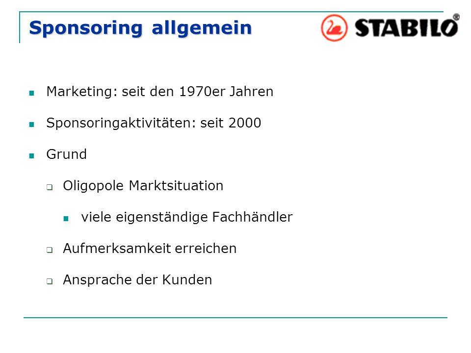 Sponsoring allgemein Marketing: seit den 1970er Jahren Sponsoringaktivitäten: seit 2000 Grund  Oligopole Marktsituation viele eigenständige Fachhändler  Aufmerksamkeit erreichen  Ansprache der Kunden