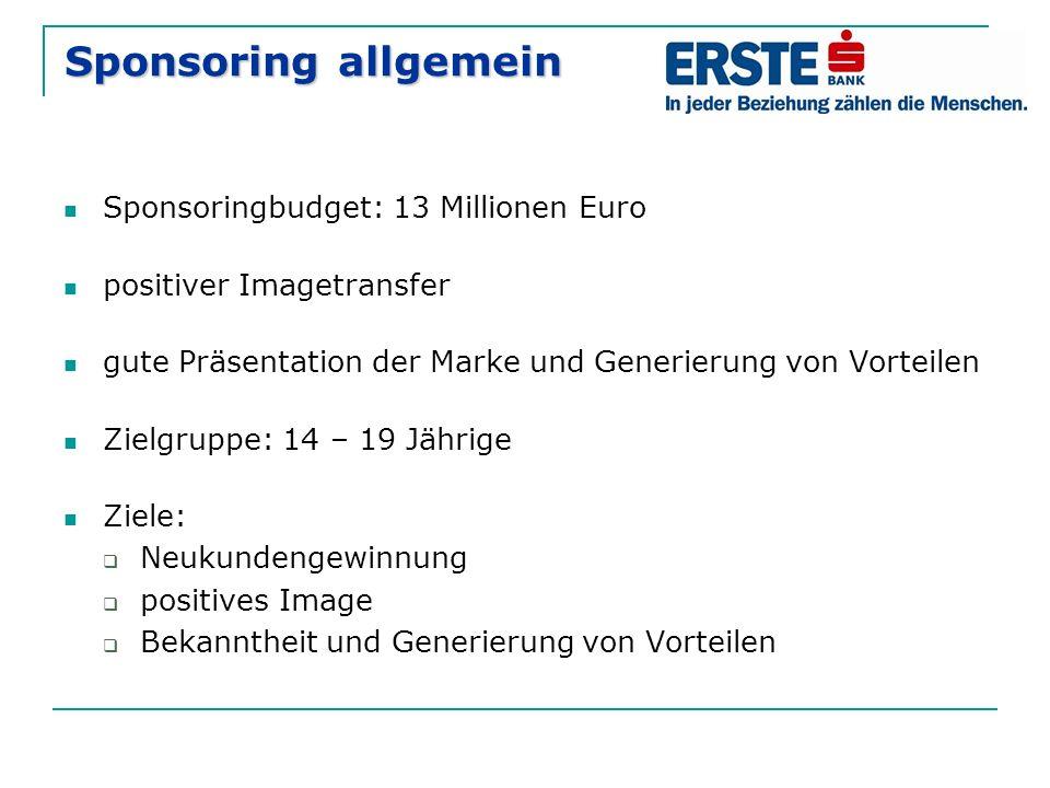 Sponsoring allgemein Sponsoringbudget: 13 Millionen Euro positiver Imagetransfer gute Präsentation der Marke und Generierung von Vorteilen Zielgruppe: 14 – 19 Jährige Ziele:  Neukundengewinnung  positives Image  Bekanntheit und Generierung von Vorteilen
