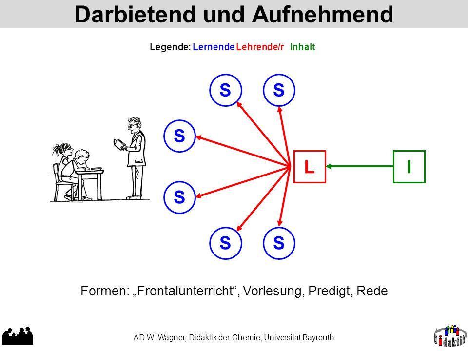 """Darbietend und Aufnehmend AD W. Wagner, Didaktik der Chemie, Universität Bayreuth Legende: Lernende Lehrende/r Inhalt L Formen: """"Frontalunterricht"""", V"""