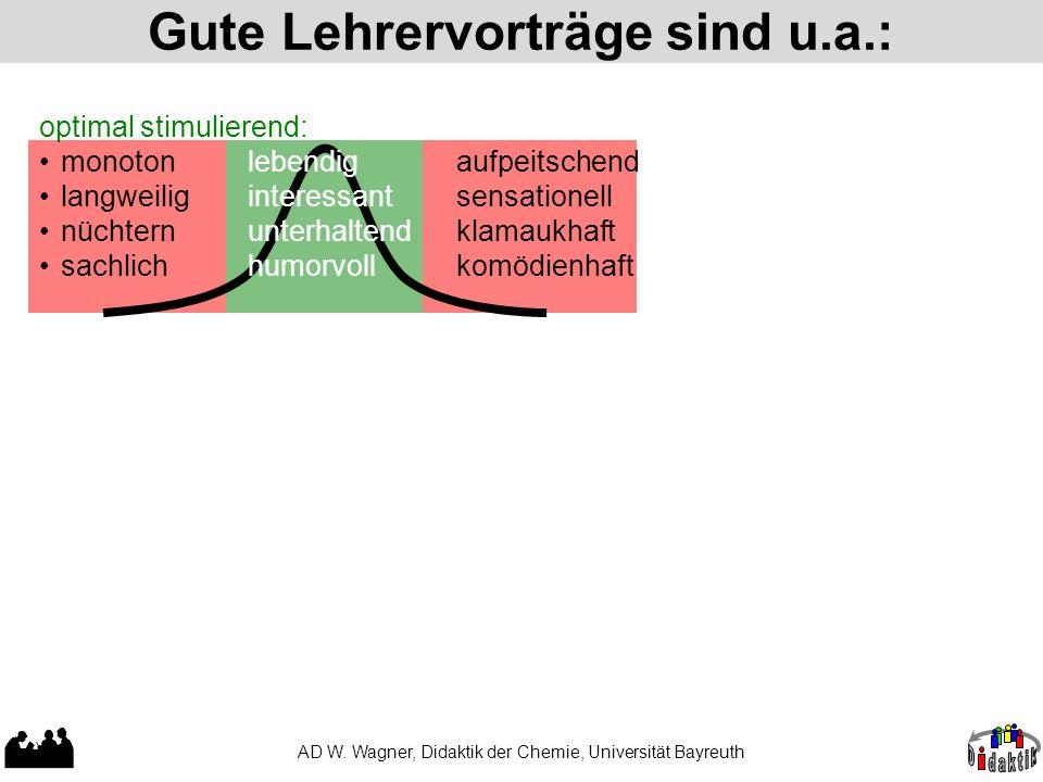Gute Lehrervorträge sind u.a.: AD W. Wagner, Didaktik der Chemie, Universität Bayreuth optimal stimulierend: monotonlebendigaufpeitschend langweiligin